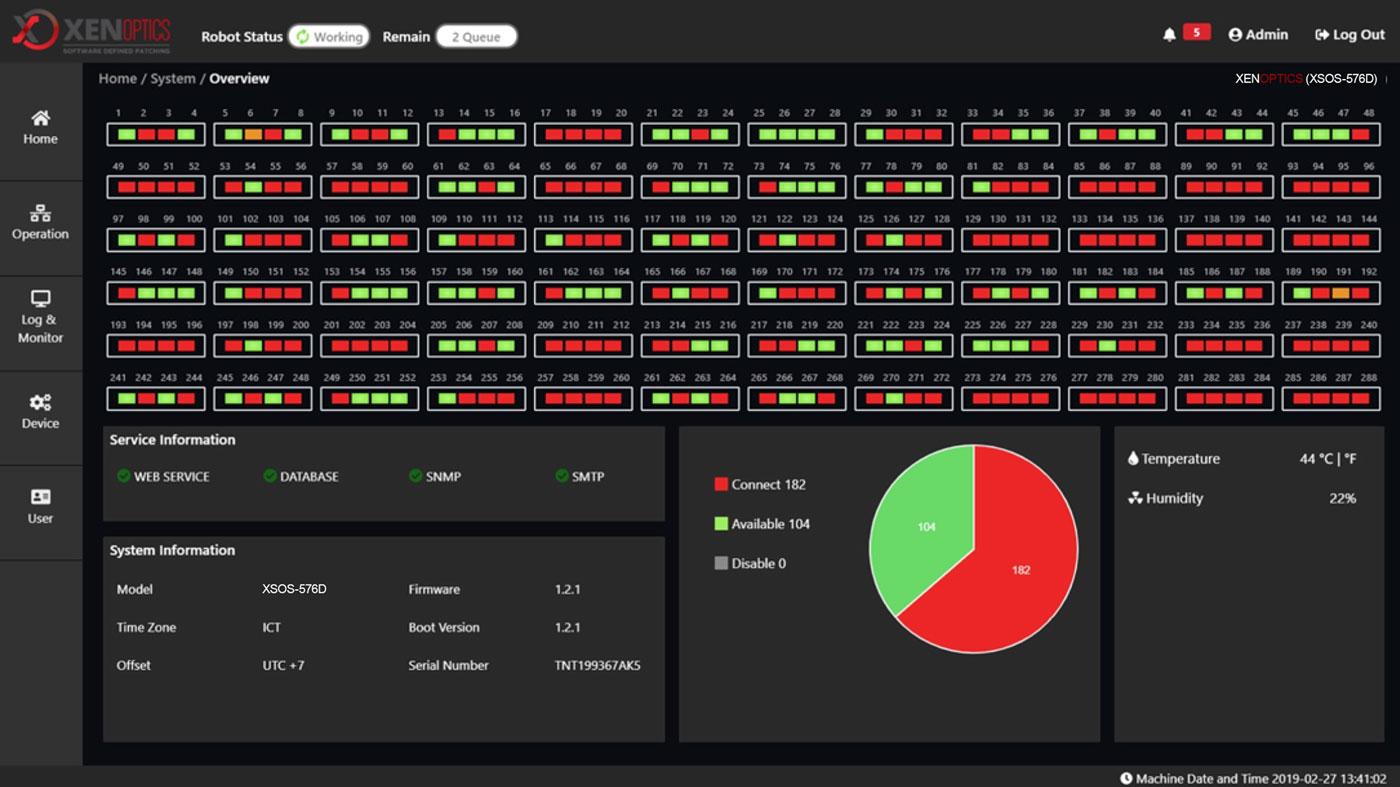 XENOptics XSOS 576D web GUI